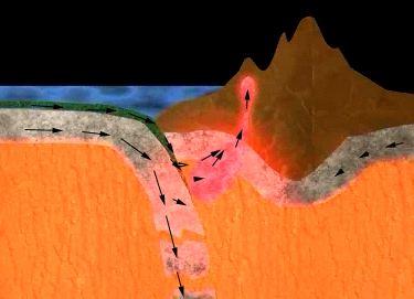 external image continenta1.jpg